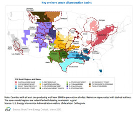 Key US Onshore Crude Oil Production Basins